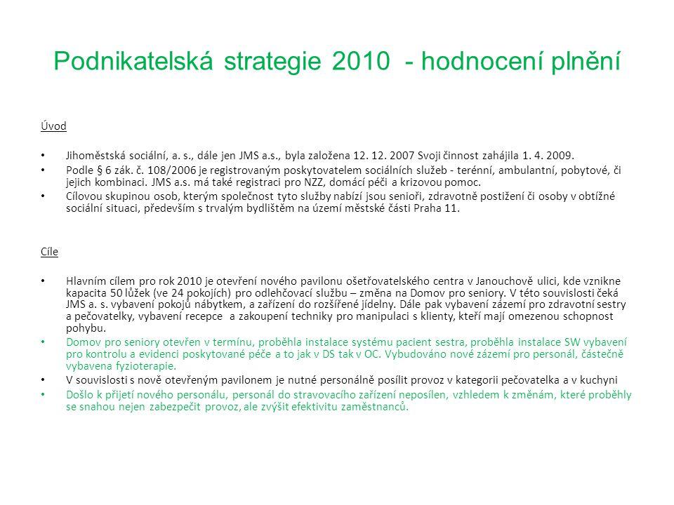 Podnikatelská strategie 2010 - hodnocení plnění