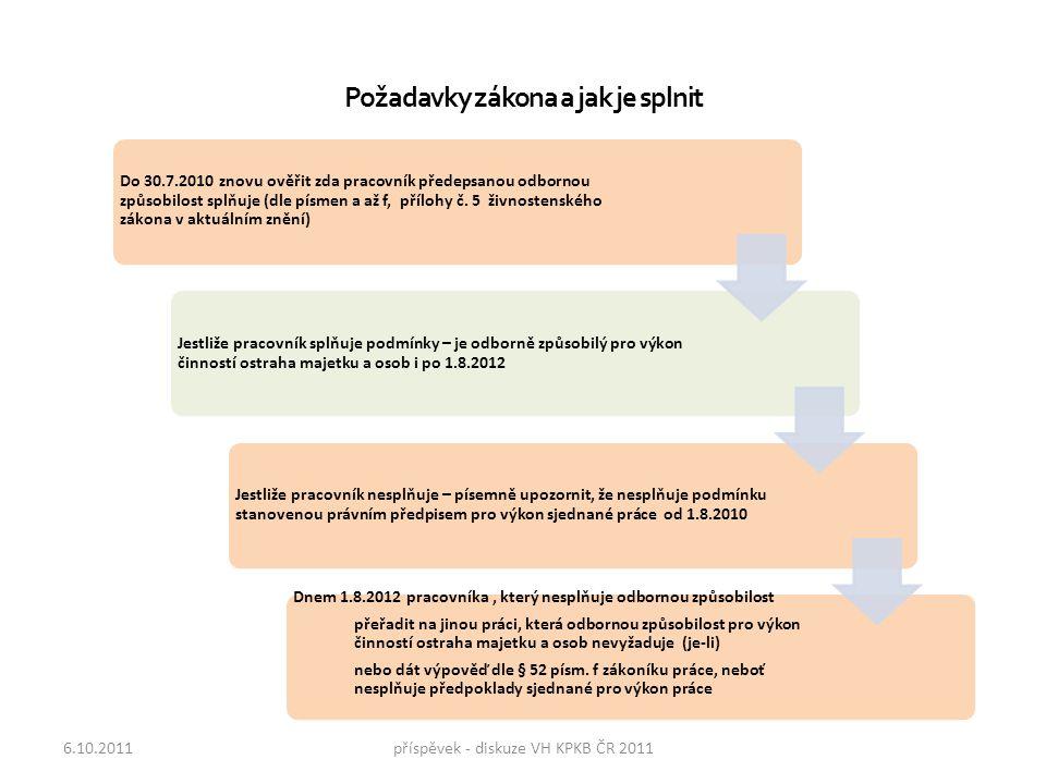 Požadavky zákona a jak je splnit