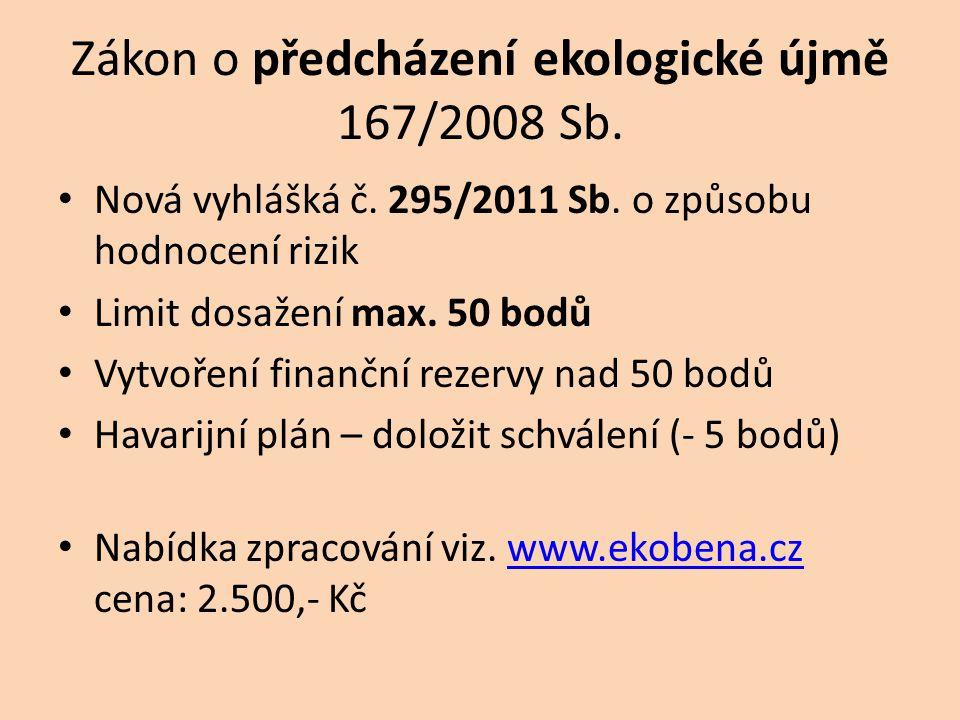 Zákon o předcházení ekologické újmě 167/2008 Sb.