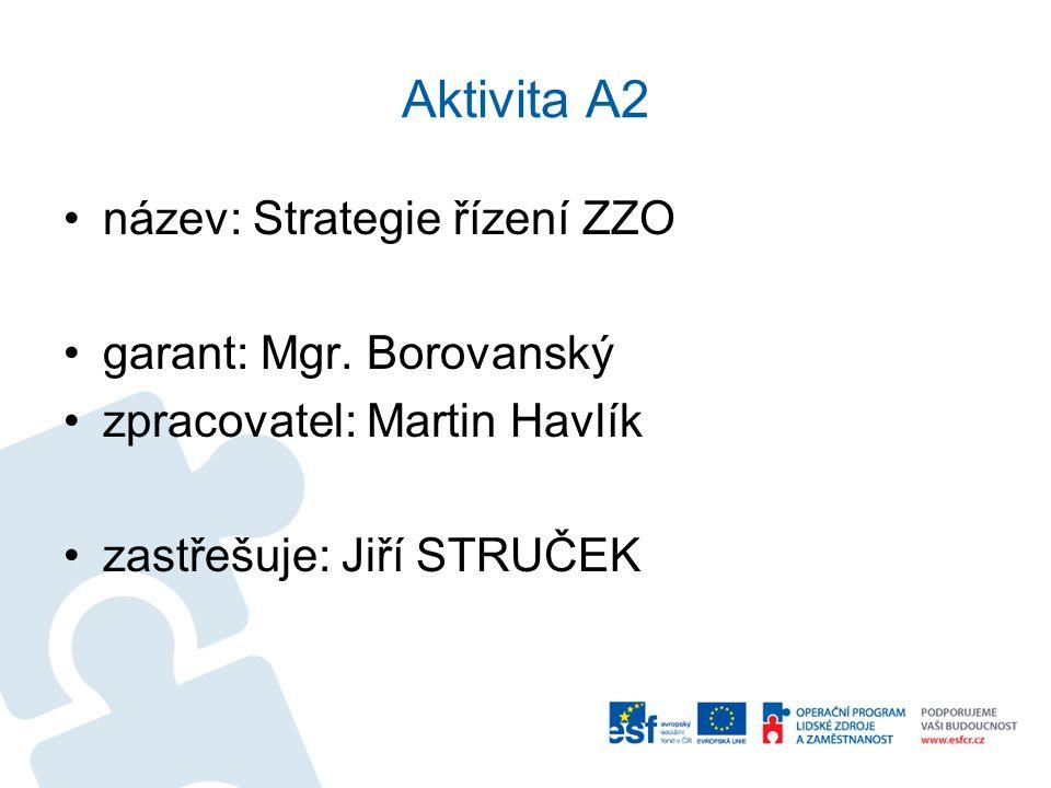 Aktivita A2 název: Strategie řízení ZZO garant: Mgr. Borovanský