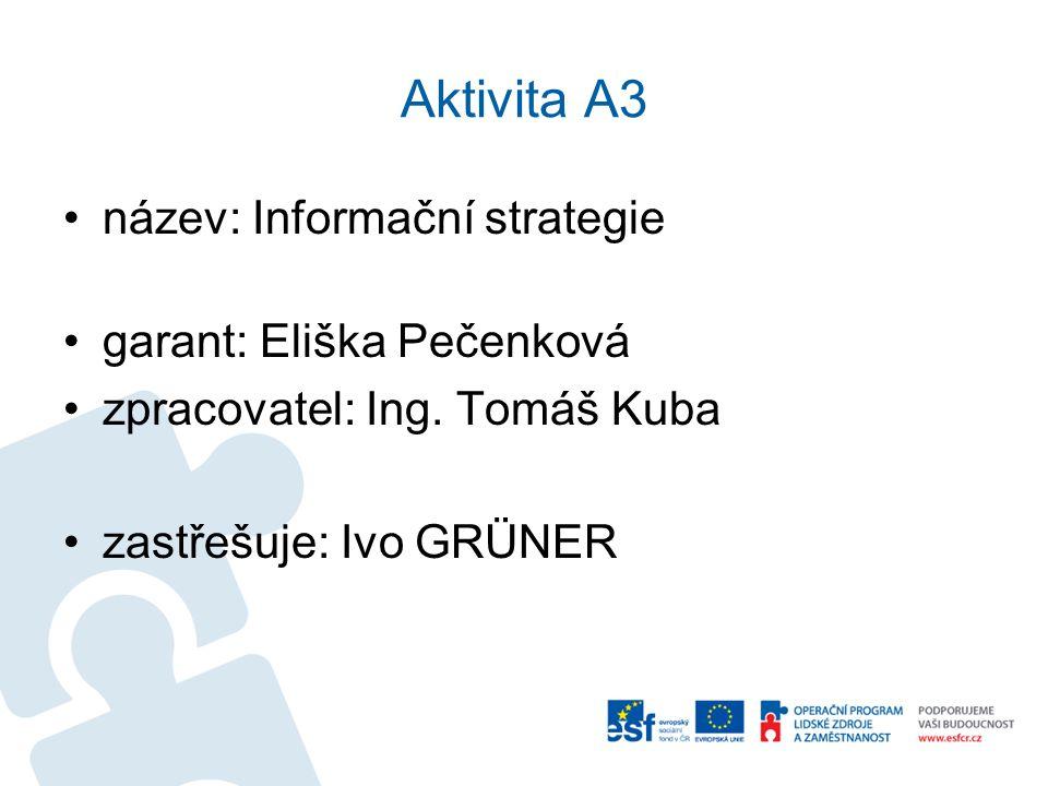 Aktivita A3 název: Informační strategie garant: Eliška Pečenková