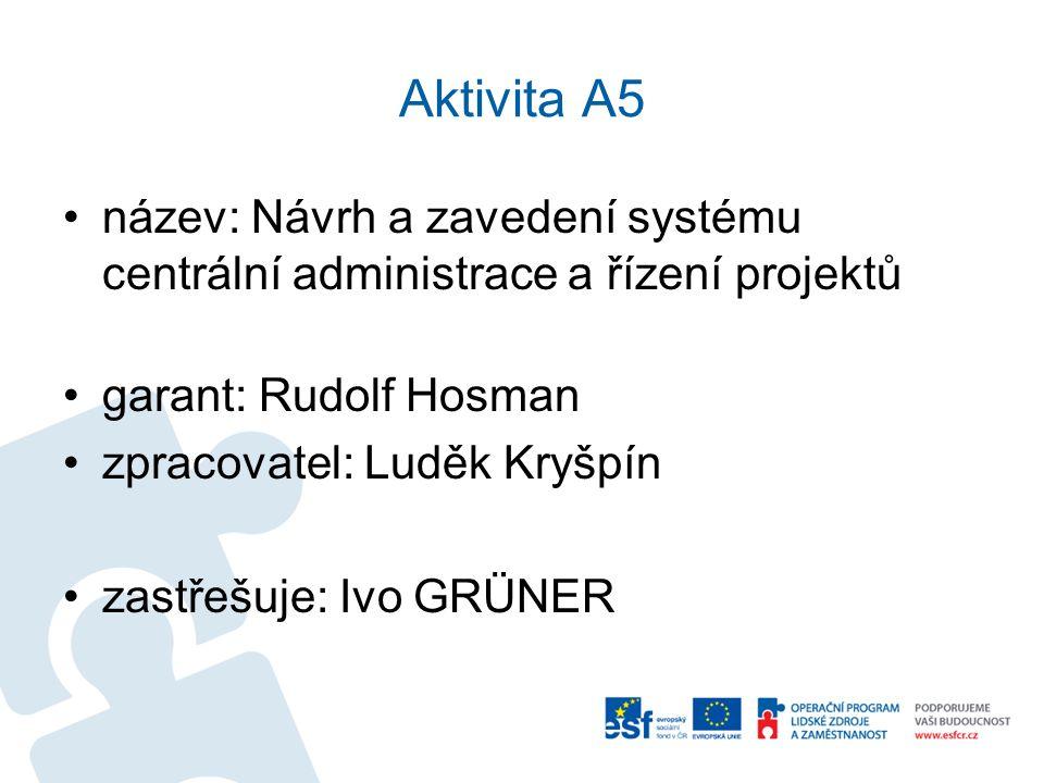 Aktivita A5 název: Návrh a zavedení systému centrální administrace a řízení projektů. garant: Rudolf Hosman.