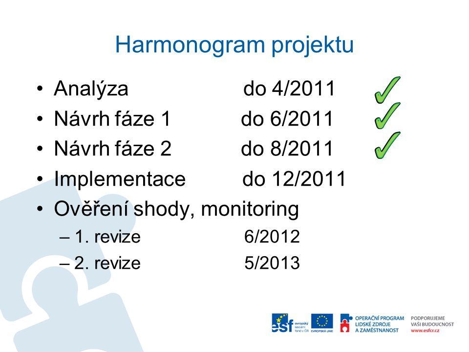 Harmonogram projektu Analýza do 4/2011 Návrh fáze 1 do 6/2011