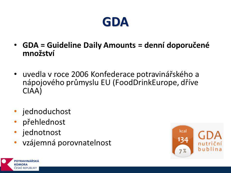 GDA GDA = Guideline Daily Amounts = denní doporučené množství