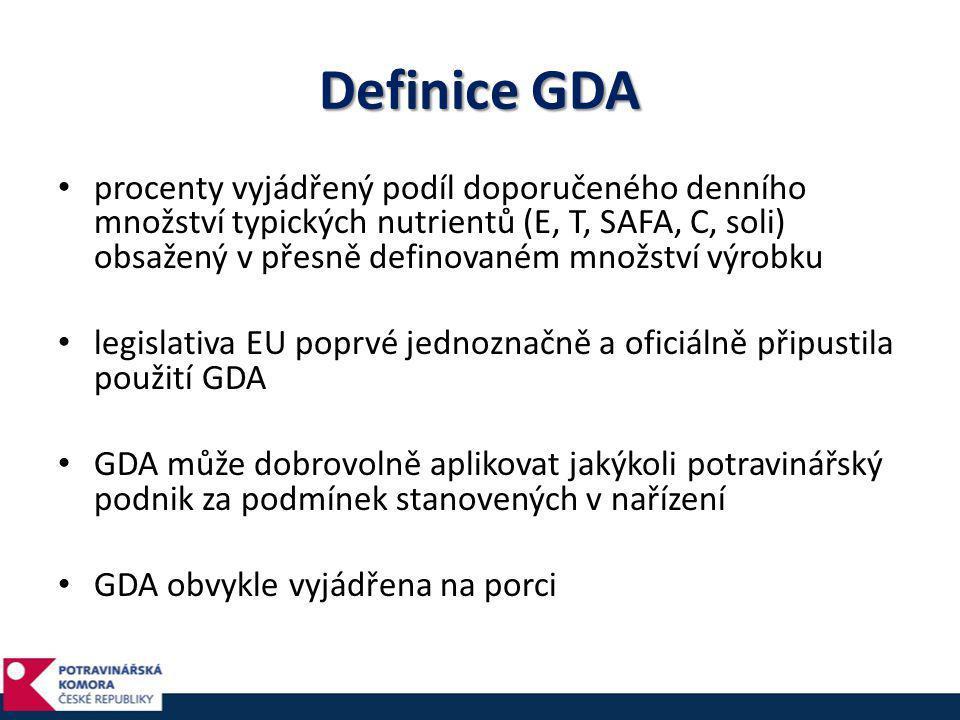 Definice GDA