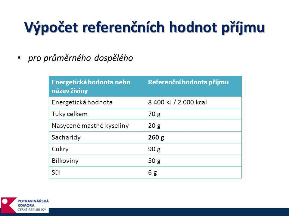 Výpočet referenčních hodnot příjmu