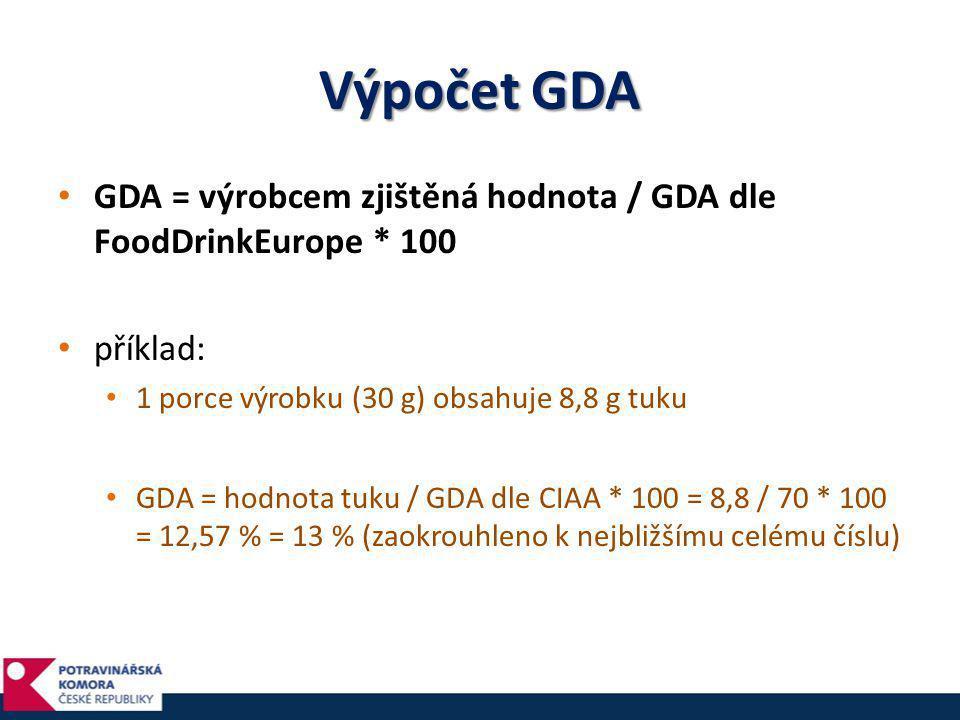 Výpočet GDA GDA = výrobcem zjištěná hodnota / GDA dle FoodDrinkEurope * 100. příklad: 1 porce výrobku (30 g) obsahuje 8,8 g tuku.