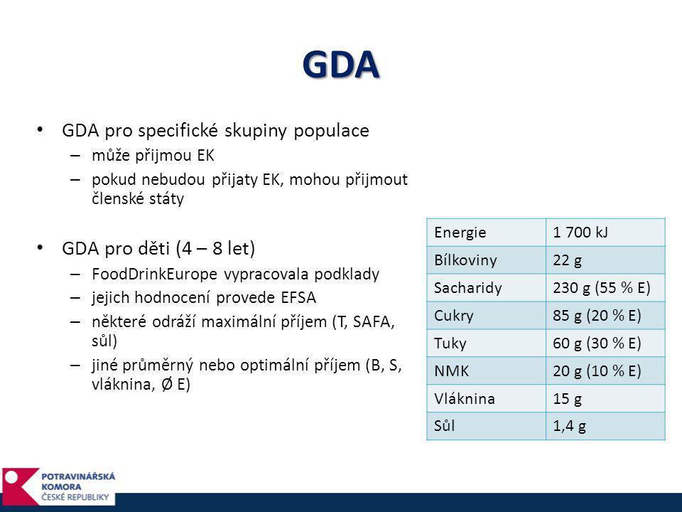GDA GDA pro specifické skupiny populace GDA pro děti (4 – 8 let)