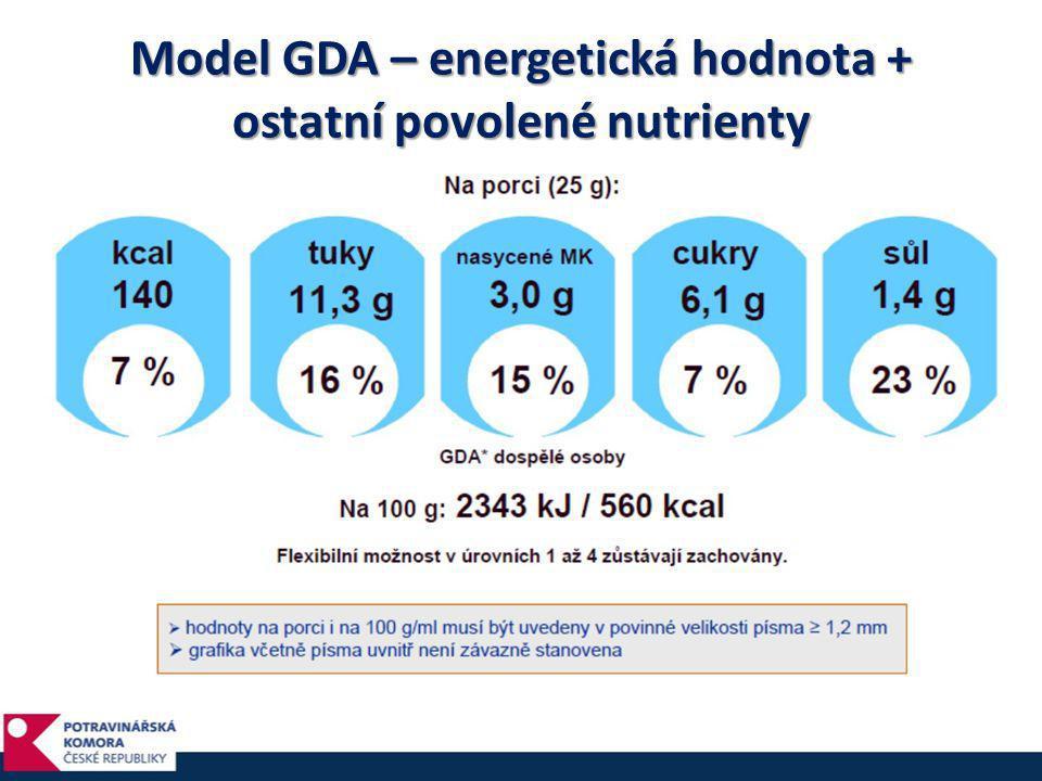 Model GDA – energetická hodnota + ostatní povolené nutrienty