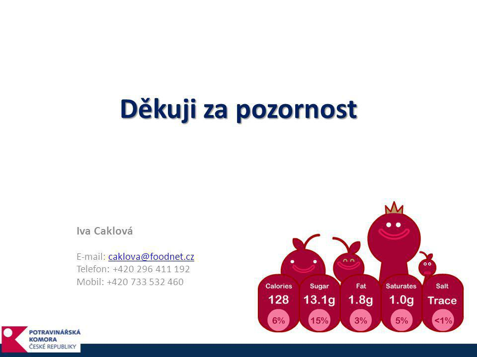 Děkuji za pozornost Iva Caklová E-mail: caklova@foodnet.cz