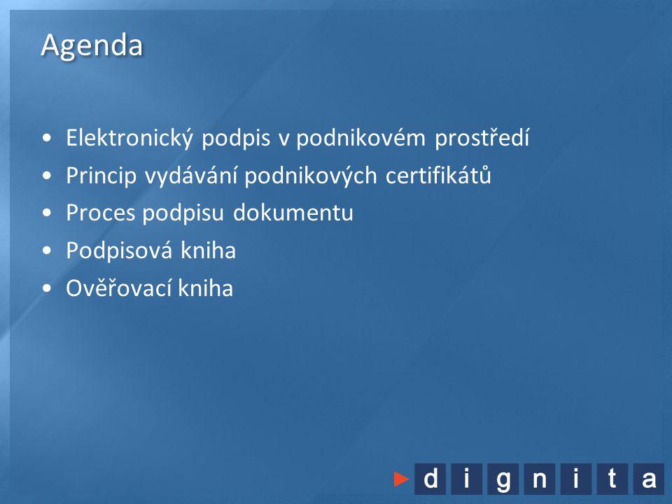 Agenda Elektronický podpis v podnikovém prostředí