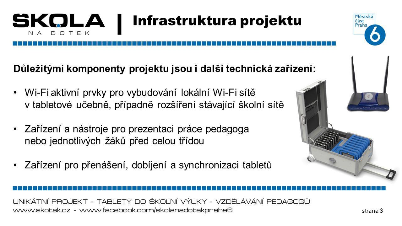 Infrastruktura projektu