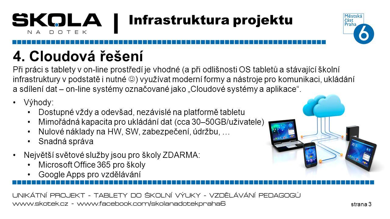 4. Cloudová řešení Infrastruktura projektu