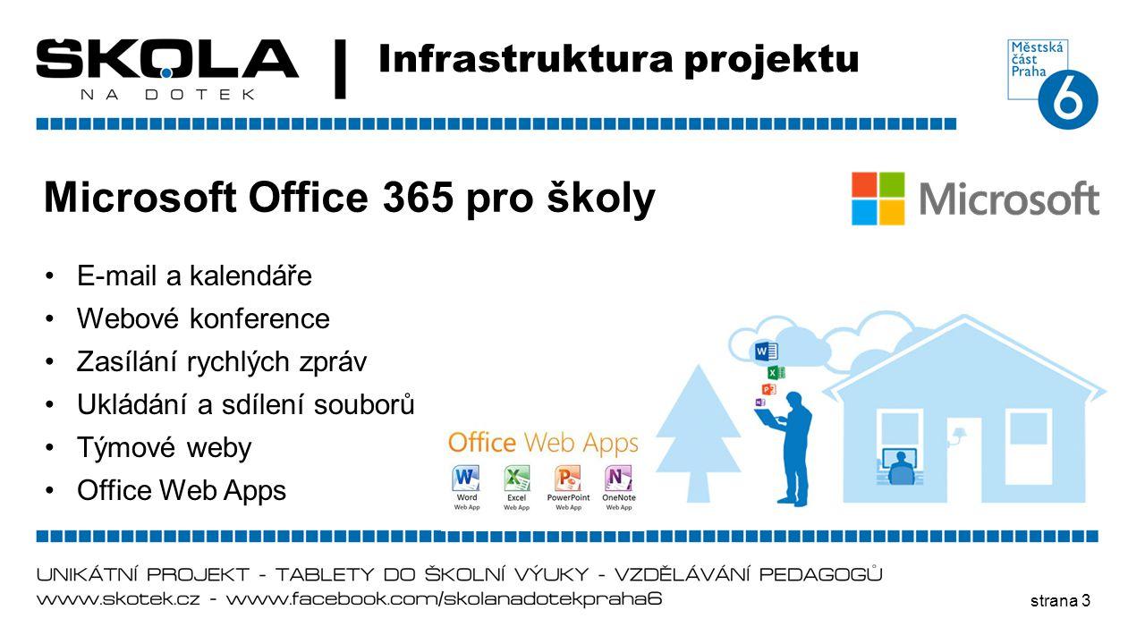 Microsoft Office 365 pro školy