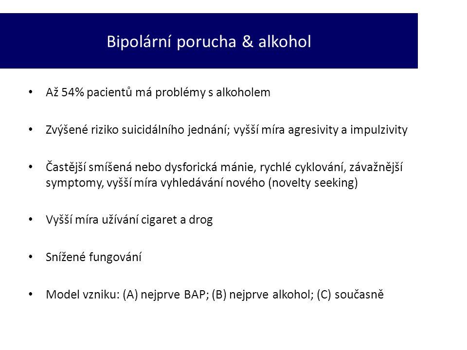 Bipolární porucha & alkohol