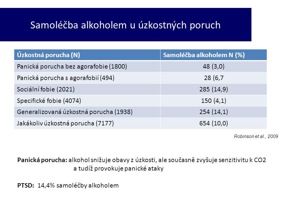 Samoléčba alkoholem u úzkostných poruch