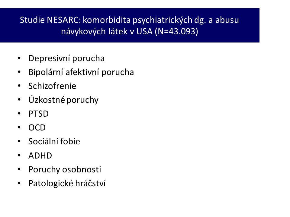 Studie NESARC: komorbidita psychiatrických dg