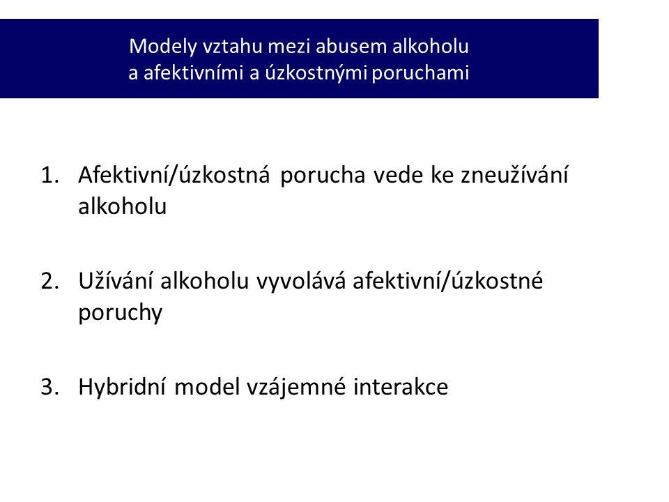 Afektivní/úzkostná porucha vede ke zneužívání alkoholu