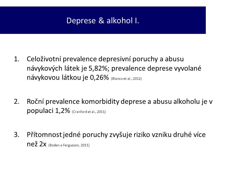 Deprese & alkohol I.