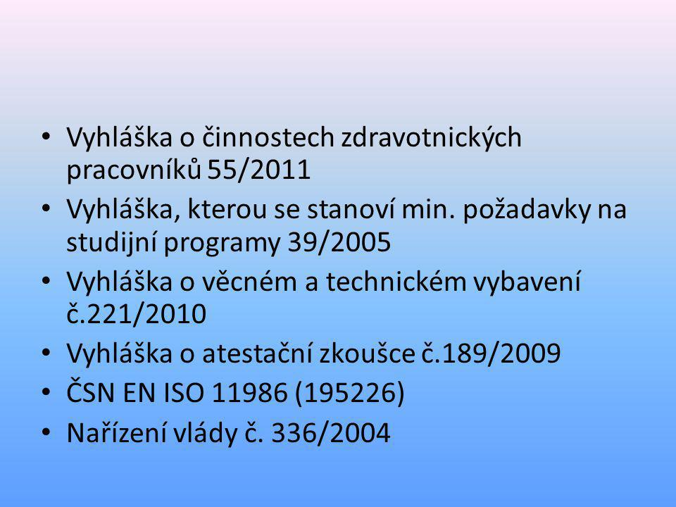 Vyhláška o činnostech zdravotnických pracovníků 55/2011