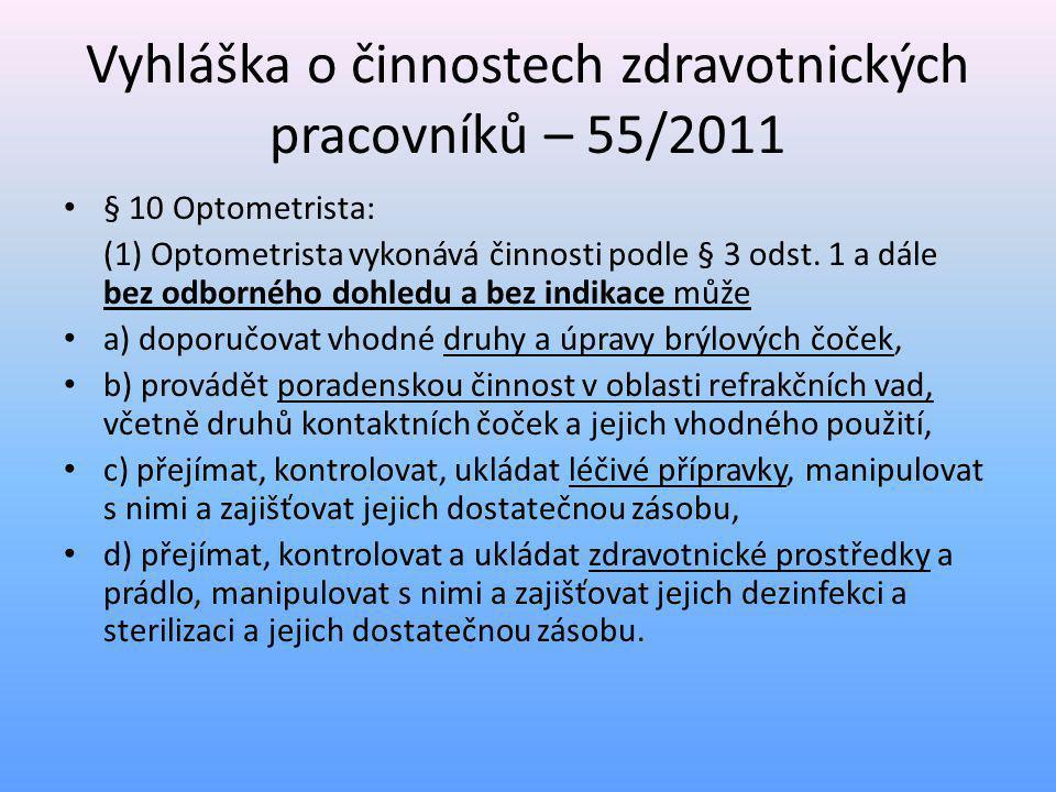 Vyhláška o činnostech zdravotnických pracovníků – 55/2011