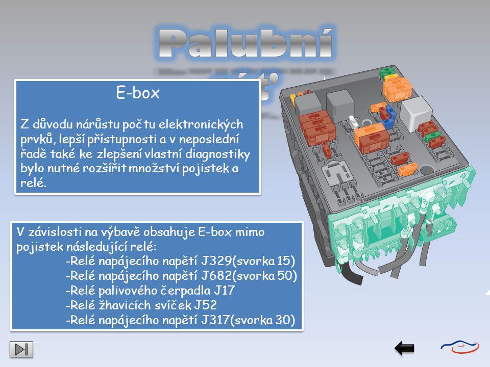 Palubní síť E-box.