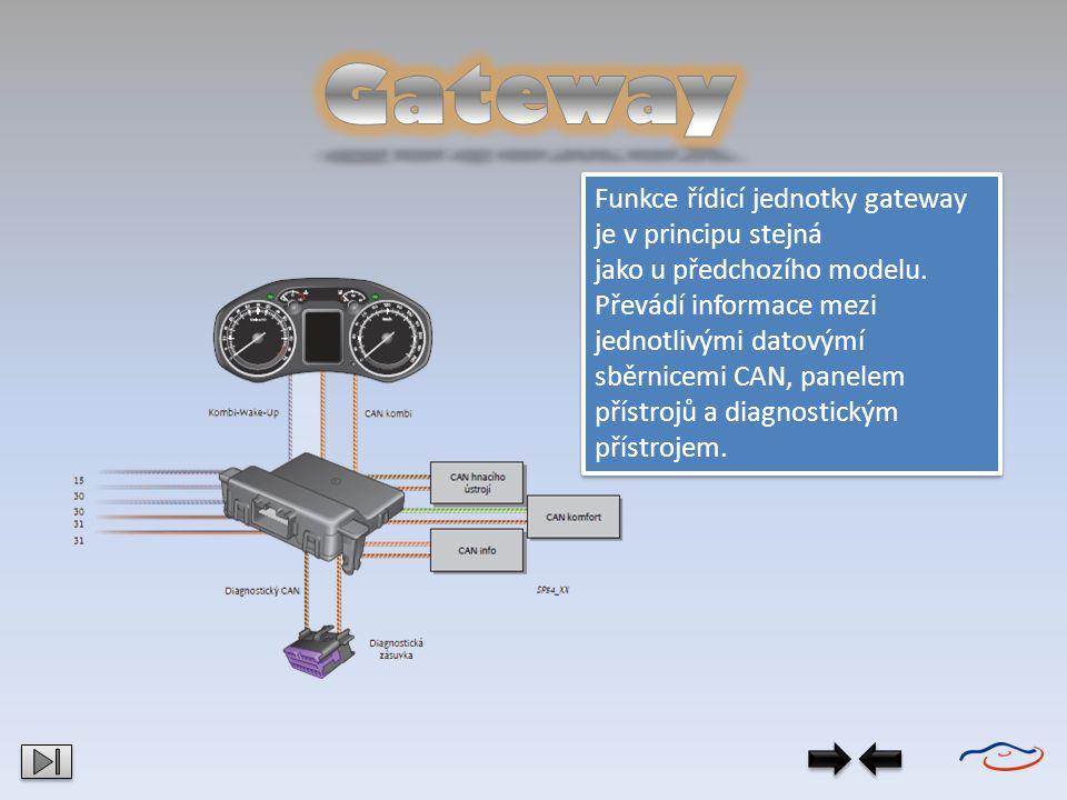 Gateway Funkce řídicí jednotky gateway je v principu stejná