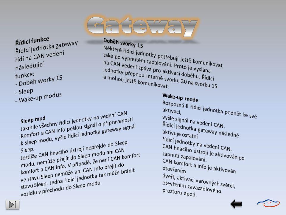 Gateway Řídicí funkce. Řídicí jednotka gateway řídí na CAN vedení následujicí. funkce: - Doběh svorky 15.