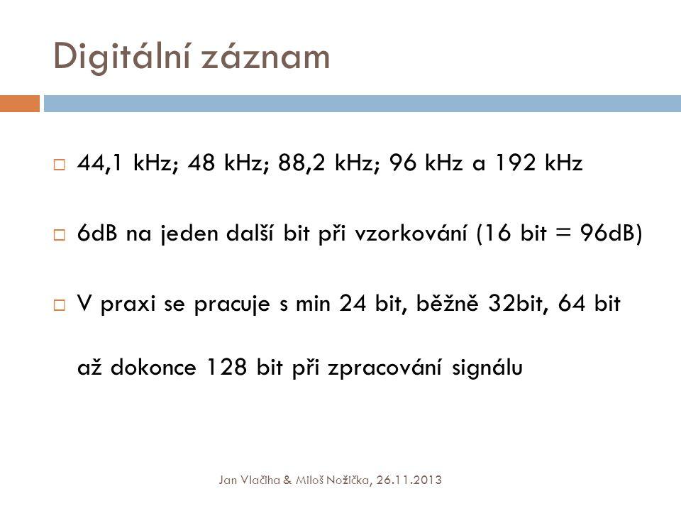 Digitální záznam 44,1 kHz; 48 kHz; 88,2 kHz; 96 kHz a 192 kHz