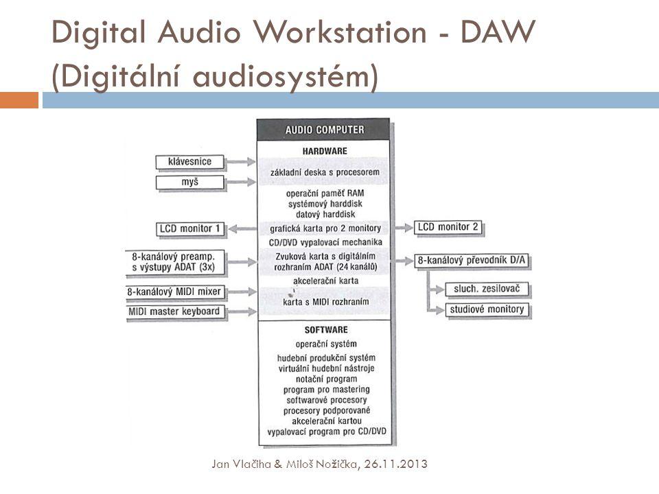 Digital Audio Workstation - DAW (Digitální audiosystém)