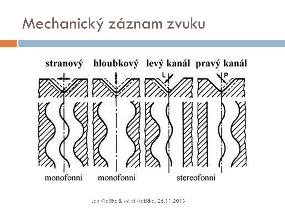 Mechanický záznam zvuku