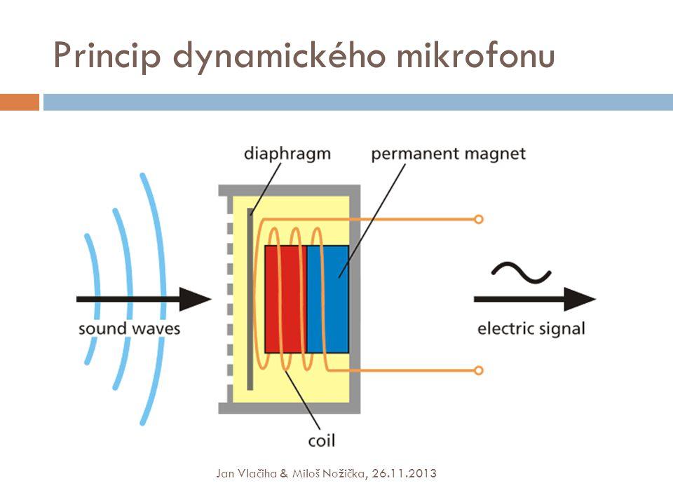 Princip dynamického mikrofonu