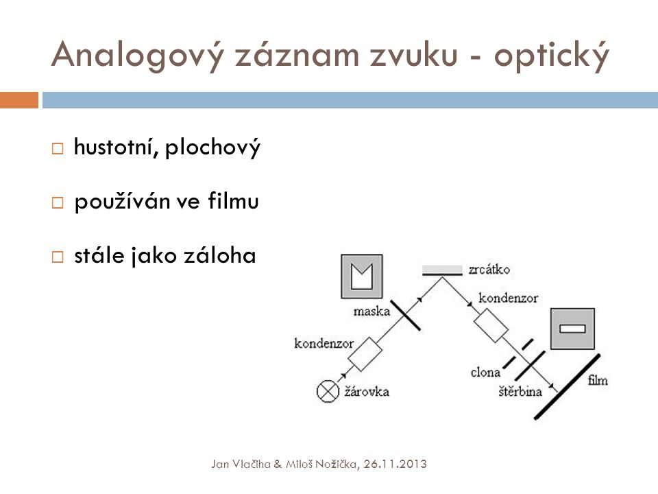 Analogový záznam zvuku - optický