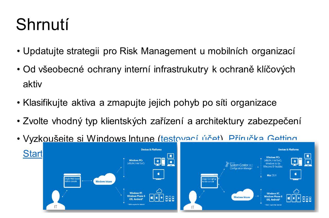 Shrnutí Updatujte strategii pro Risk Management u mobilních organizací