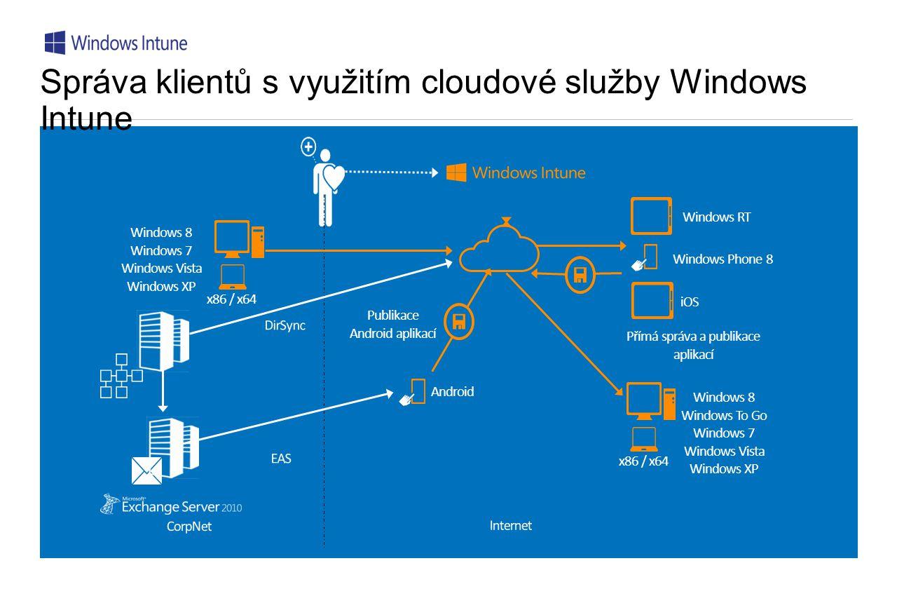 Správa klientů s využitím cloudové služby Windows Intune