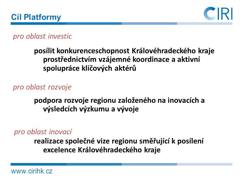 Cíl Platformy pro oblast investic.