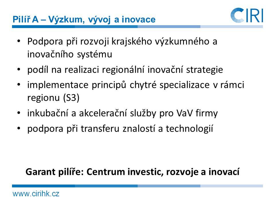 Podpora při rozvoji krajského výzkumného a inovačního systému