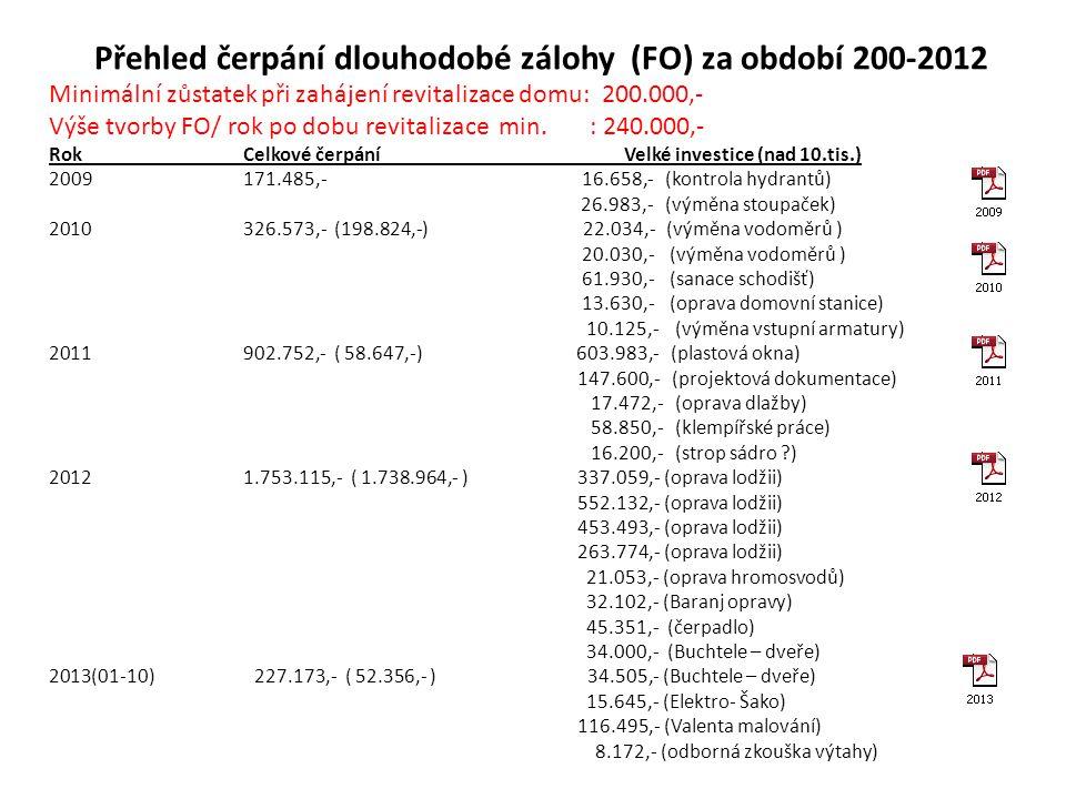 Přehled čerpání dlouhodobé zálohy (FO) za období 200-2012
