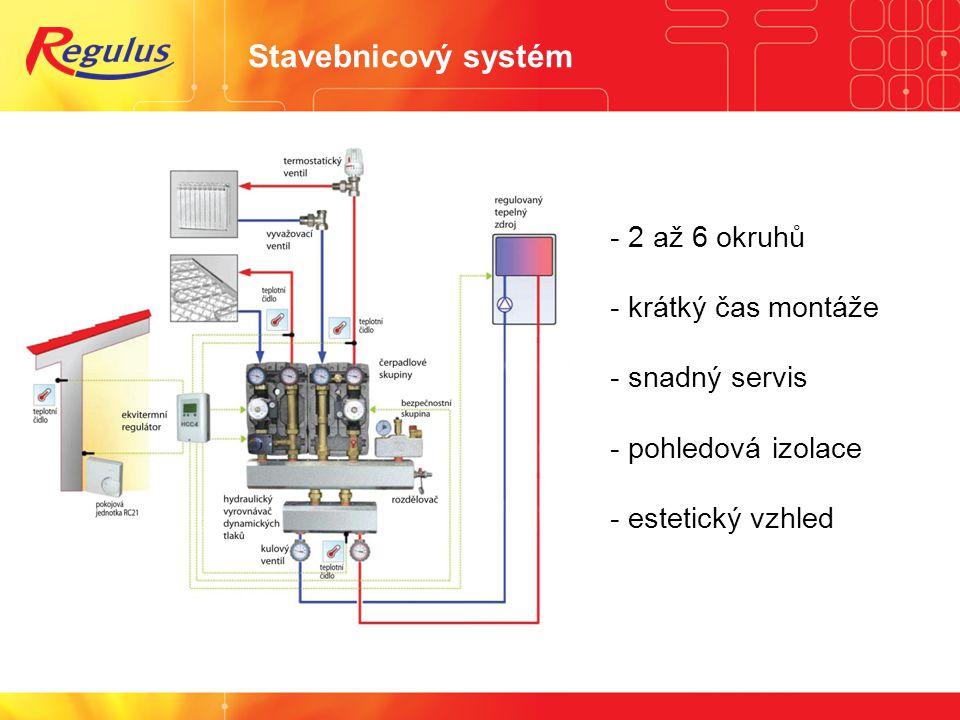Stavebnicový systém 2 až 6 okruhů krátký čas montáže snadný servis