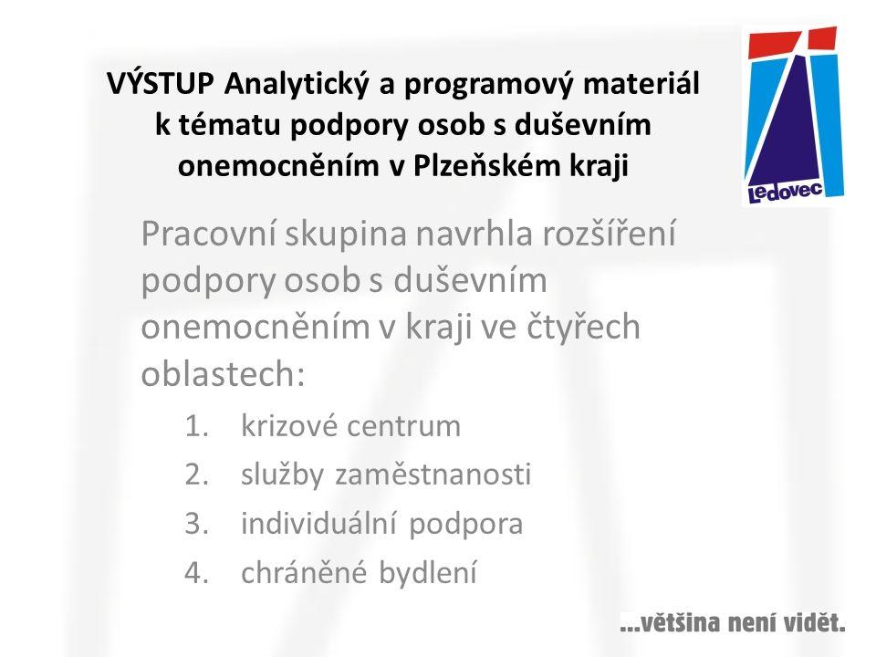 VÝSTUP Analytický a programový materiál k tématu podpory osob s duševním onemocněním v Plzeňském kraji