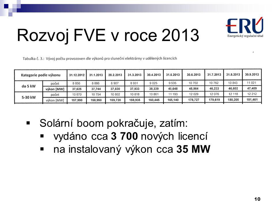 Rozvoj FVE v roce 2013 Solární boom pokračuje, zatím: