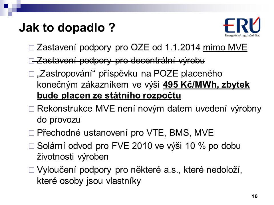 Jak to dopadlo Zastavení podpory pro OZE od 1.1.2014 mimo MVE