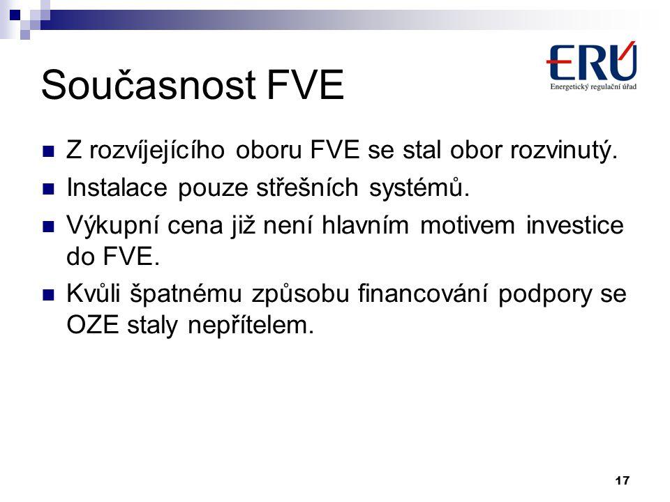 Současnost FVE Z rozvíjejícího oboru FVE se stal obor rozvinutý.