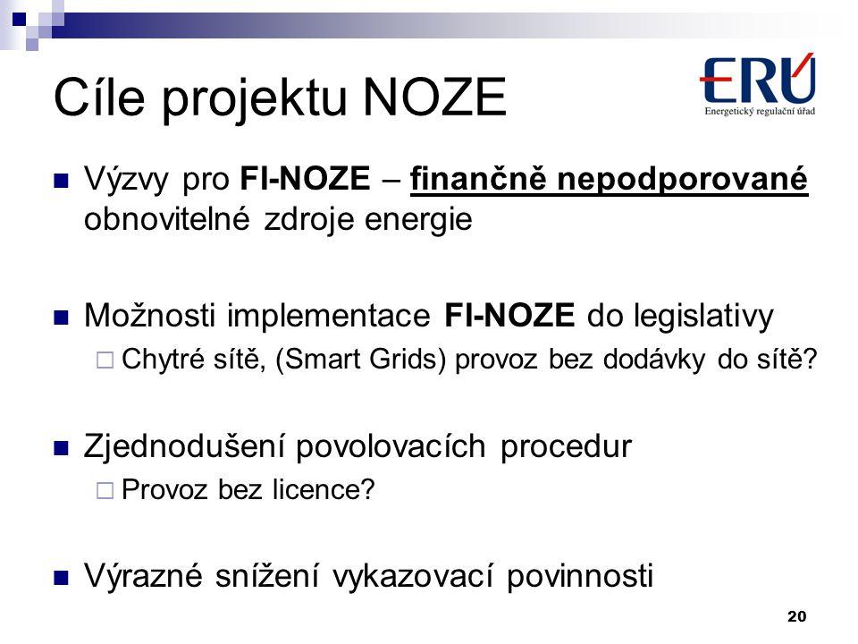 Cíle projektu NOZE Výzvy pro FI-NOZE – finančně nepodporované obnovitelné zdroje energie. Možnosti implementace FI-NOZE do legislativy.