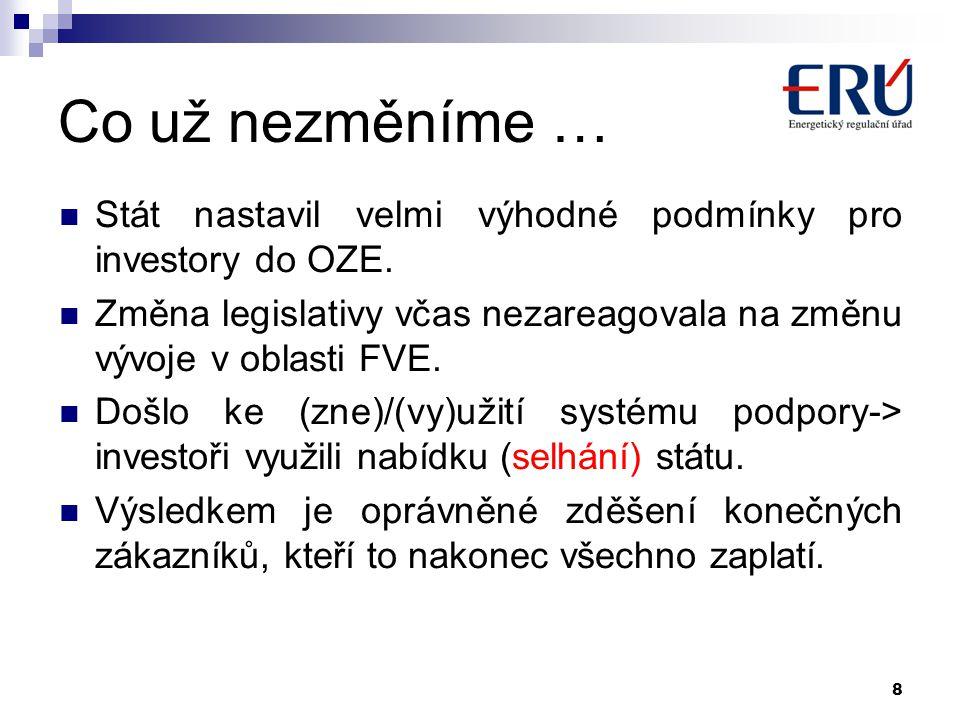 Co už nezměníme … Stát nastavil velmi výhodné podmínky pro investory do OZE. Změna legislativy včas nezareagovala na změnu vývoje v oblasti FVE.
