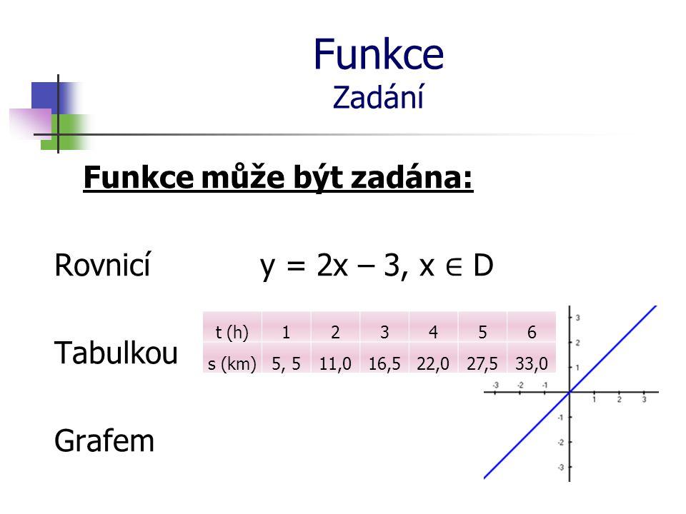Funkce Zadání Funkce může být zadána: Rovnicí y = 2x – 3, x ∈ D