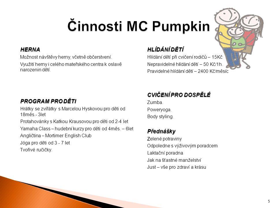 Činnosti MC Pumpkin HERNA PROGRAM PRO DĚTI HLÍDÁNÍ DĚTÍ