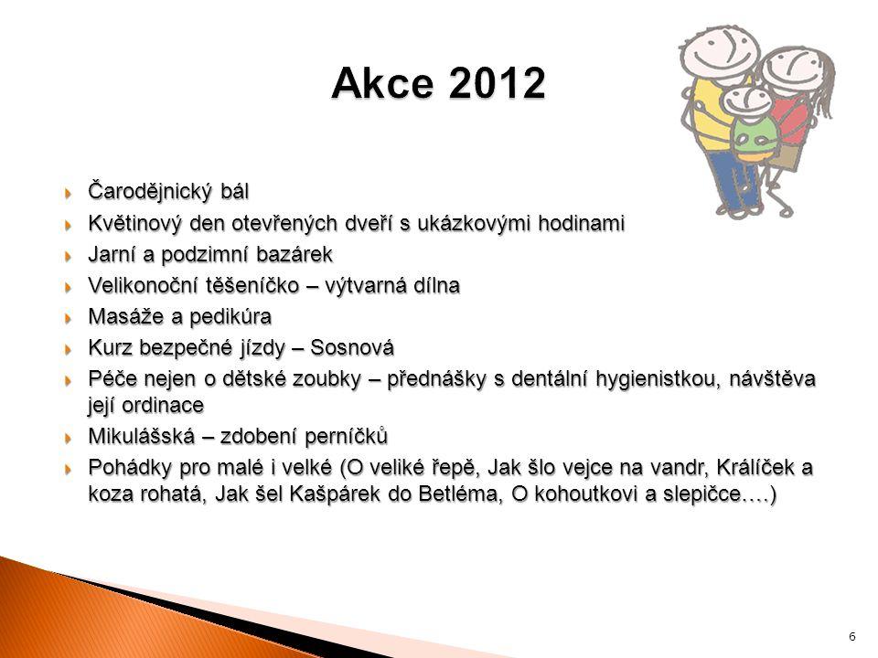 Akce 2012 Čarodějnický bál. Květinový den otevřených dveří s ukázkovými hodinami. Jarní a podzimní bazárek.