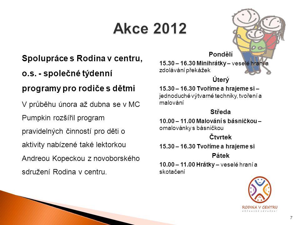 Akce 2012 Spolupráce s Rodina v centru, o.s. - společné týdenní programy pro rodiče s dětmi.