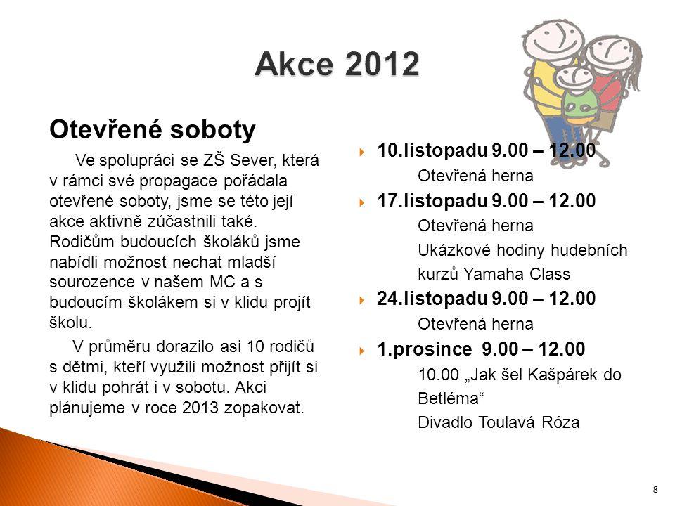 Akce 2012 Otevřené soboty 10.listopadu 9.00 – 12.00